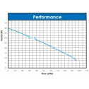 JKCH-40 Performane Graph