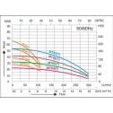 MT-83 Perfromance Chart